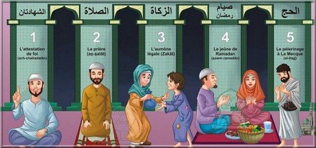 les 5 piliers de l islam pdf